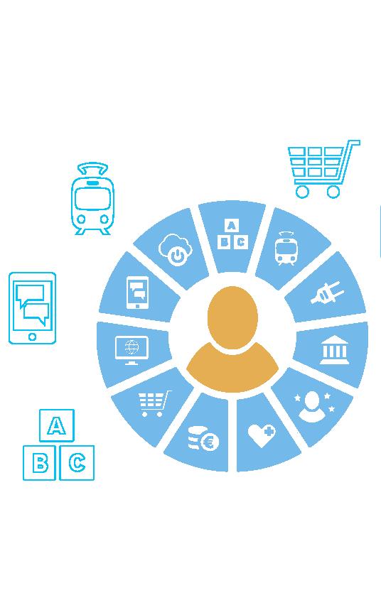 MyData-mallissa ihmisille annetaan kontrolli hänestä kertyneisiin henkilötietoihin. Henkilö voi nähdä, mitä tietoa hänestä on kertynyt, ja samalla hän voi antaa luvan kolmannelle osapuolelle tietojen käyttöön.